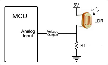 Ldr voltage divider circuit with Arduino MCU