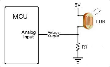 Ldr voltage divider circuit with Arduino MCU